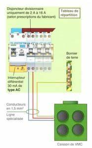 Entretien Vmc Simple Flux : vmc simple flux maison individuelle rt2012 ~ Mglfilm.com Idées de Décoration