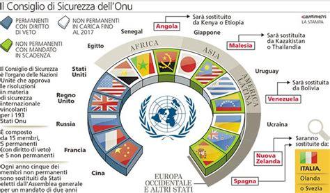 onu si鑒e 3 motivi per cui l 39 italia merita un seggio in consiglio di sicurezza onu