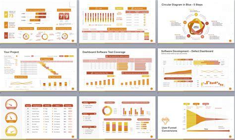 powerpoint template  report metrics kpis  project