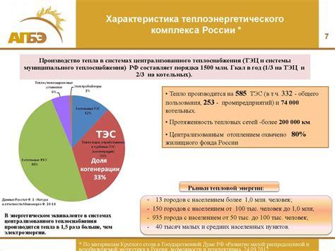 Перспективы развития и модернизация электроэнергетики России на условиях повышения энергоэффективности и энергосбережения