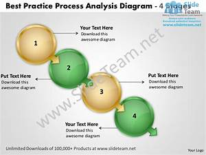 Best Practice Process Analysis Diagram 4 Stages Work Flow