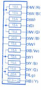 1998 Bmw 318ti Fuse Box Wiring Diagram : suzuki cultus 1998 mini fuse box block circuit breaker ~ A.2002-acura-tl-radio.info Haus und Dekorationen