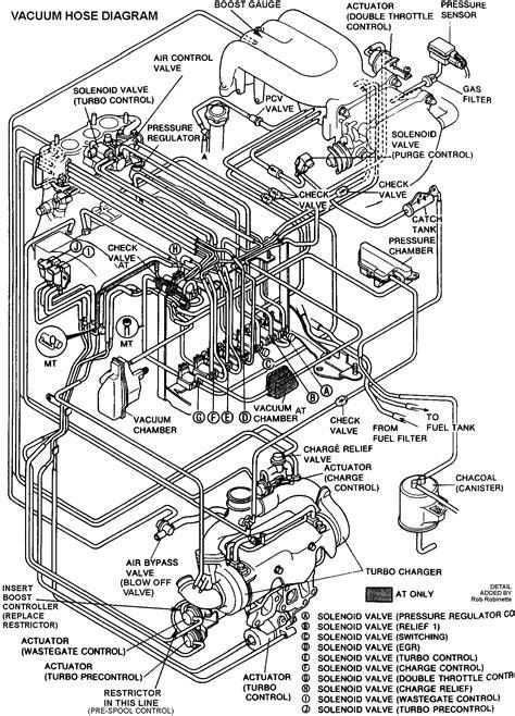 Subaru R2 Wiring Diagram by Boost Controller