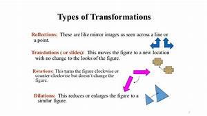 Geometry Unit 1 Transformations