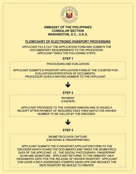 consulate general of india houston visa application form embassy of the philippines consular other services