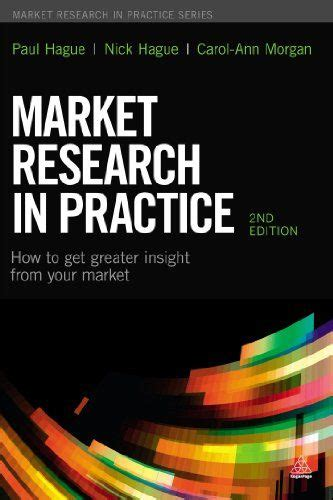 Market Research In Practice - A Guide To The Basics | B2B ...