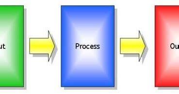 Materi lengkap tentang sistem informasi manajemen mulai dari pengertian, contoh, manfaat yang bisa dijadikan makalah tugas kamu. Soal Akuntansi : Sistem Informasi dan Akuntansi Lengkap ...