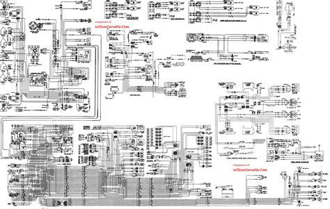 1985 Corvette Fuse Box Diagram by 81 Corvette Fuse Panel Diagram Wiring Data