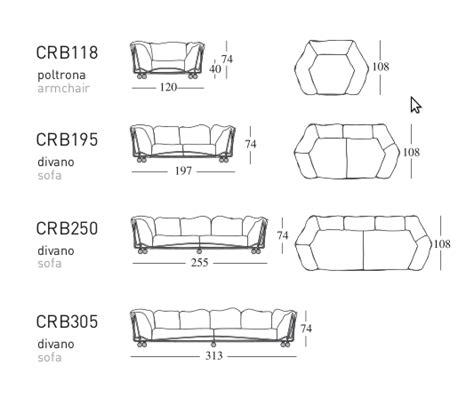 dimensions canapé corbeille mobilier intérieurs