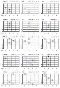 Guitar Chords Chart With Fingers Basic Guitar Chords For Beginners Bellandcomusic Com