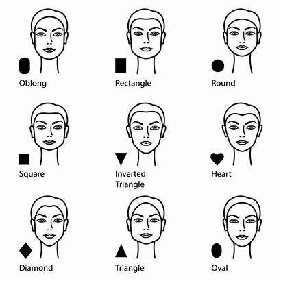 Face Types Shape Faces Vector Tipos Hairstyles