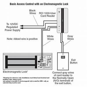 About Hurricanes Facts  Electronic Magnetic Lock