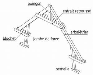 Ferme De Charpente : la charpente en bois ferme entrait retrouss lionel ~ Melissatoandfro.com Idées de Décoration