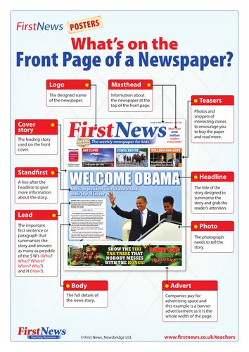 Can you remember the features of a newspaper report? KS2 Newspaper Report by SanaRashid70 - Teaching Resources - TES