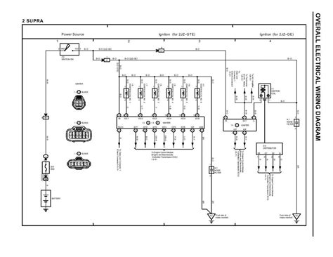 2jzgte wiring harness made easy page 7 clublexus