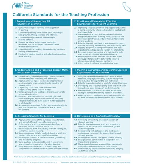instructional services beginning teacher induction