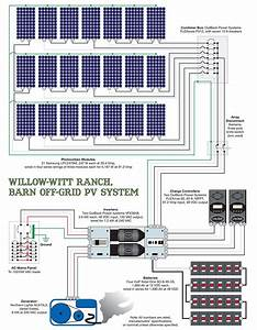 Solar Wiringiagram Off Grid Power Tied Panel Inverter