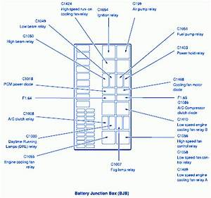 2005 Escape Fuse Diagram