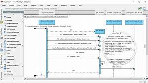 Powerful Uml Tool  Generate Sequence Diagram From Java