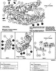 similiar 1995 ford taurus engine schematic keywords ford taurus engine diagram on 1994 ford taurus 3 0 engine diagram