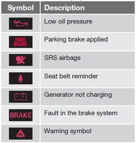 volvo  indicator  warning symbols indicator