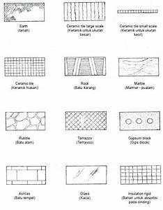 Materi Pembelajara Menggambar Dengan Perangkat Lunak  Mpl