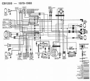 Don Tai  Honda Cb125s Information Page