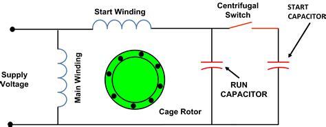 motor run capacitor wiring diagram impremedia net