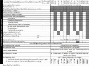 hyundai sonata recalls 2011 2004 2005 2006 honda cr v auto service schedule