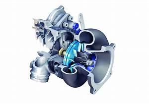 Galerie  Porsches Turbolader Mit Variabler Geometrie