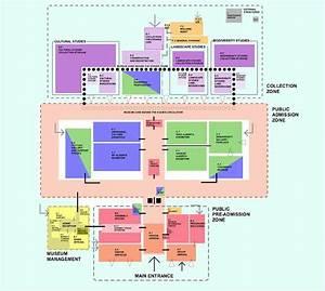 Museum Consultant  Planner And Designer  Lundholm Associates
