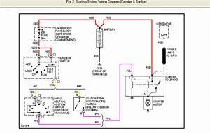 Mainenance  U0026 Repair Questions