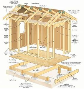 Plan Cabane En Bois Pdf : plan gratuit pour construire un cabanon brico en 2019 ~ Melissatoandfro.com Idées de Décoration