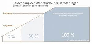 Wie Quadratmeter Berechnen : wohnfl chenberechnung berechnung wohnfl che ~ Themetempest.com Abrechnung