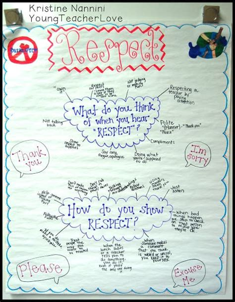 Building Community Through Respect (freebie)  Young Teacher Love