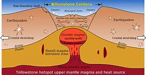 Reading Magma  Predicting Giant Eruptions