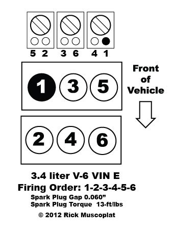 3.4 V-6 VIN E firing order - Ricks Free Auto Repair Advice ...