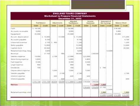 5 trial balance excel template exceltemplates exceltemplates