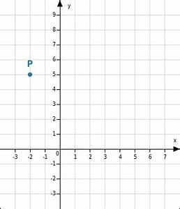 Was Ist Ein Payback Punkt Wert : funktionsgraph zeichnen bettermarks ~ A.2002-acura-tl-radio.info Haus und Dekorationen