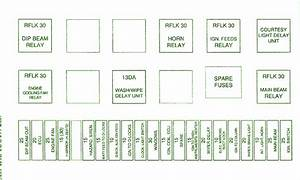 2000 Peugeot 306 2 0 Fuse Box Diagram  U2013 Schematic Diagrams