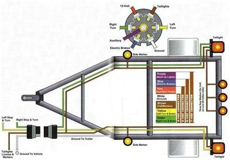 Free Utility Trailer Wiring Diagram by Small Rv Plumbing Diagram Search Trailer