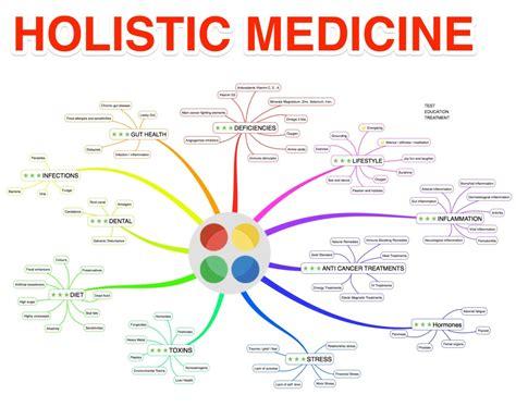 majority  diseases treated  holistic medicine