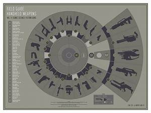 Field Guide To Iconic Science Fiction Guns