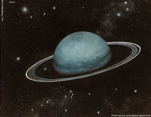 Interesting facts about Uranus | Just Fun Facts
