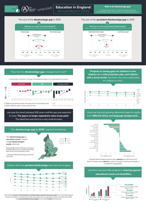 Infographic: EPI Annual Report 2020 - Key findings ...