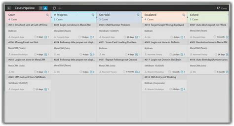 crm for sales support invoices as pipeline sales pipeline meracrm