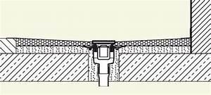 Bodengleiche Dusche Gefälle : bodengleiche duschtasse duschwanne ebenerdige bodenebene dusche wedifundo dusche bodengleich ~ Eleganceandgraceweddings.com Haus und Dekorationen