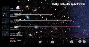 James Webb Telescope vs Hubble (page 4) - Pics about space