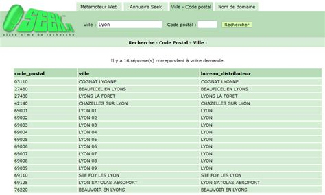 code postal le cres code postal le cres 28 images carte des codes postaux des deux s 232 vres code postal 34170