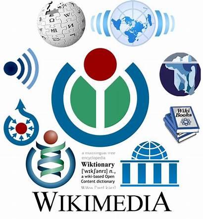 Collage Wikipedia Wikimedia Commons Logos Wiki Marketing